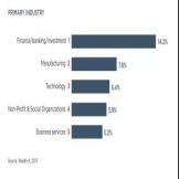 香港超越纽约,成全球超级富豪头号据点